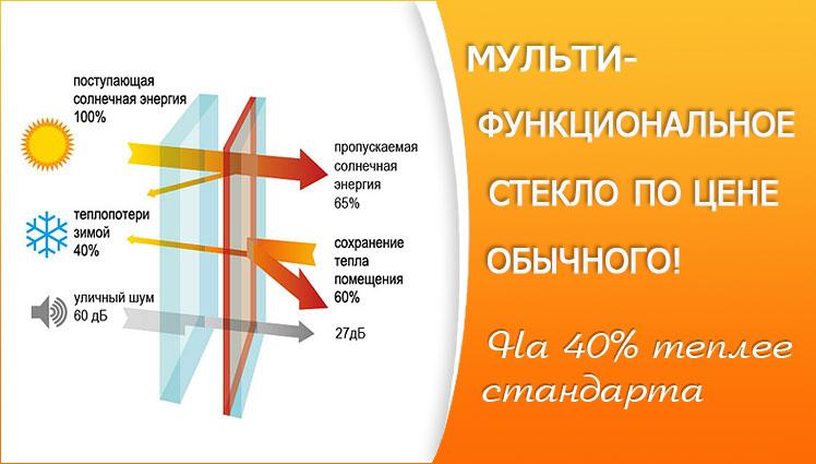 http://vseokna-nn.ru/images/upload/мультифункциональный%20стеклопакет.jpg