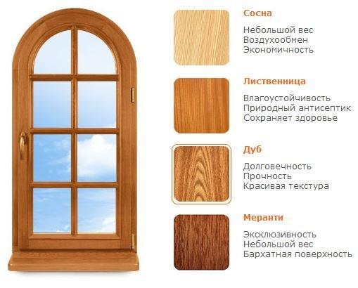 http://vseokna-nn.ru/images/upload/78.jpg