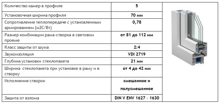 http://vseokna-nn.ru/images/upload/VEKA%20SOFTLINE.PNG