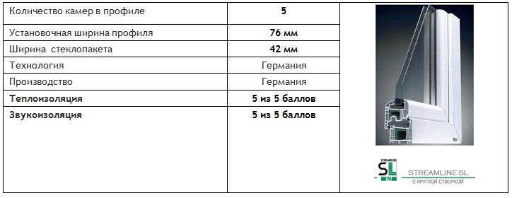 http://vseokna-nn.ru/images/upload/strime.PNG