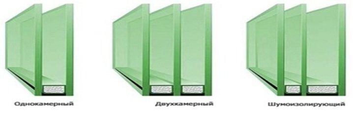 http://vseokna-nn.ru/images/upload/vidy_steklopaketov1.jpg